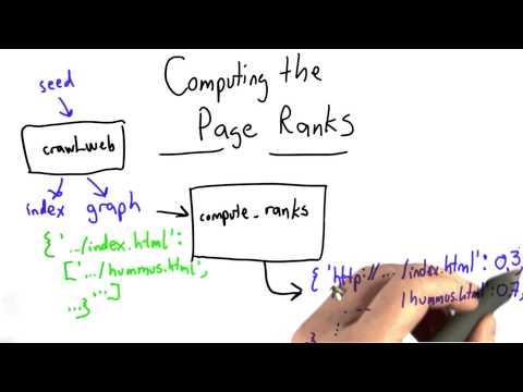 Computing Page Rank - Intro to Computer Science thumbnail