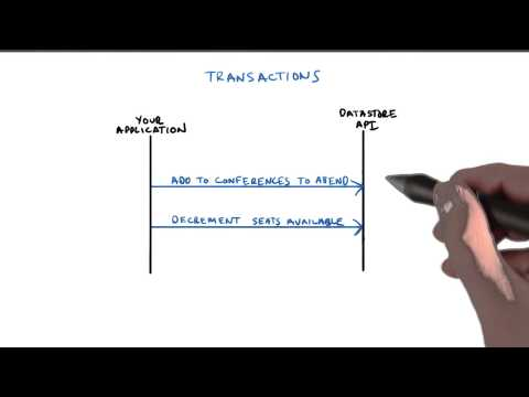 Transactions - Developing Scalable Apps with Java thumbnail
