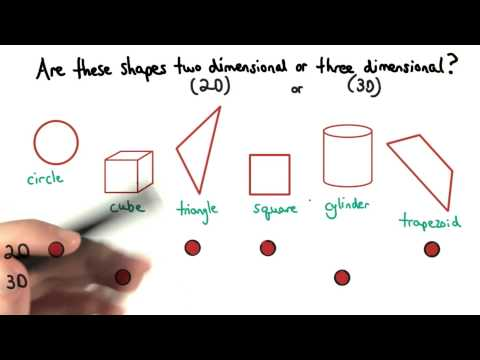 Categories of Shapes - Visualizing Algebra thumbnail