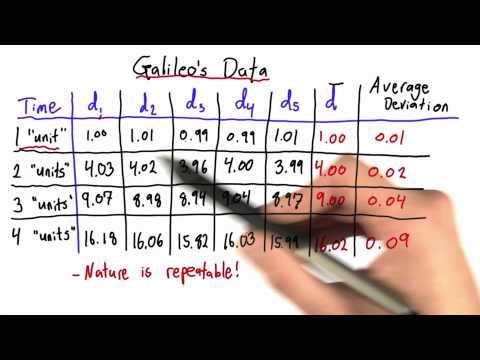 03-31 Interpreting Average Deviation thumbnail