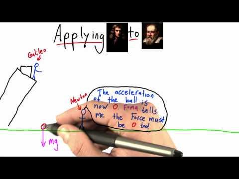 05-37 Balancing Forces thumbnail