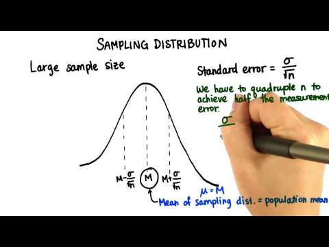 Shape of Distribution When n Increases - Intro to Descriptive Statistics thumbnail