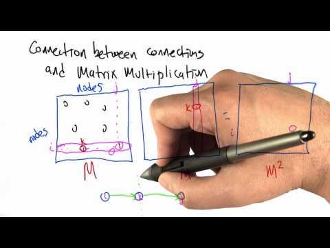 Matrix Multiplication - Intro to Algorithms thumbnail