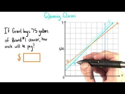 016-24-How Expensive thumbnail