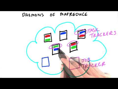 Daemons of MapReduce - Intro to Hadoop and MapReduce thumbnail
