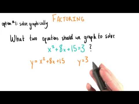 Solving Graphically - College Algebra thumbnail