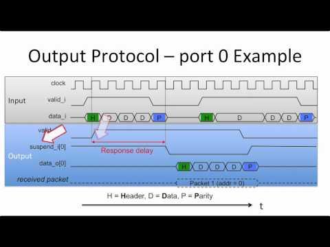 Router Output Protocol cs348 unit3new thumbnail