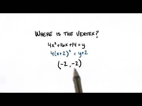 Where is the vertex - College Algebra thumbnail