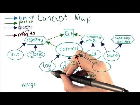 03-39 Concept Map branch, merge Solution thumbnail
