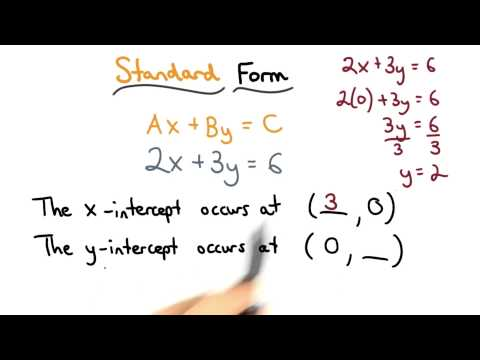 Standard Form - Visualizing Algebra thumbnail