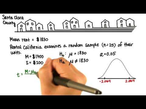 23_q_Rent   t statistic st095 L10 thumbnail