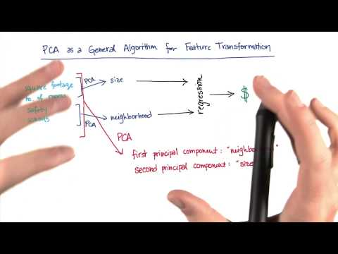 PCA for Feature Transformation - Intro to Machine Learning thumbnail