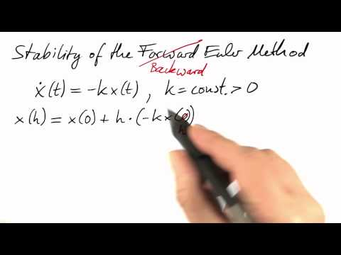 03-34 Backward Euler thumbnail