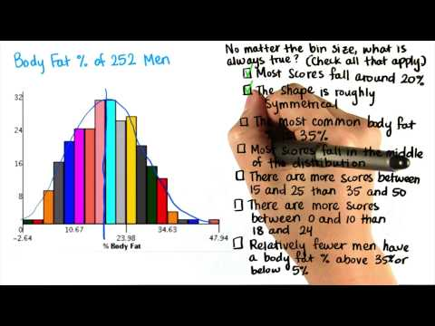 Interpret Histogram - Intro to Descriptive Statistics thumbnail