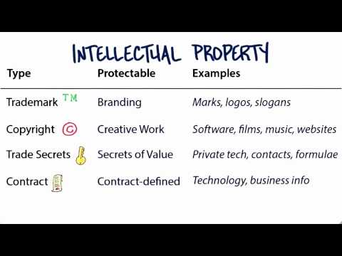 01x-08 Intellectual Property Overview thumbnail