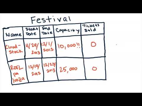 Think About the Attendee-Festival Relationship - Intro to Point & Click App Development thumbnail