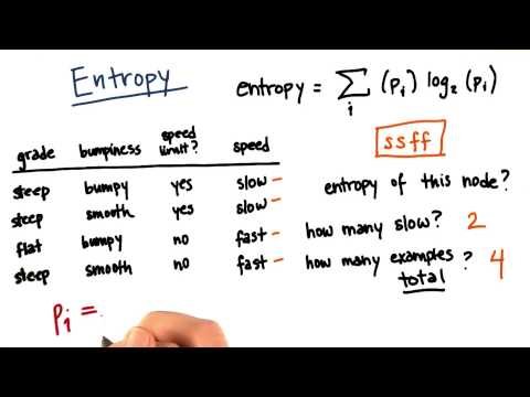 Entropy Calculation Part 3 - Intro to Machine Learning thumbnail