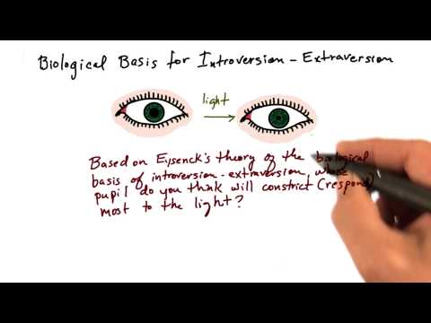 Pupil dilation test - Intro to Psychology thumbnail