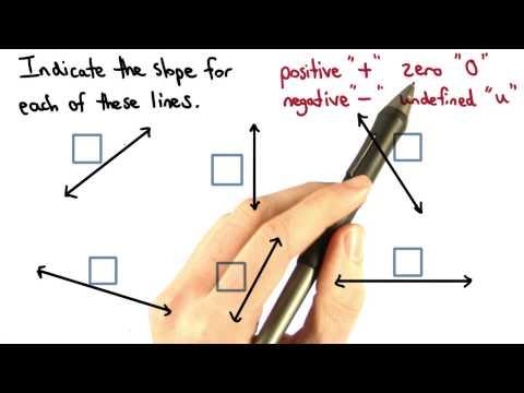 Slope Value Check - Visualizing Algebra thumbnail