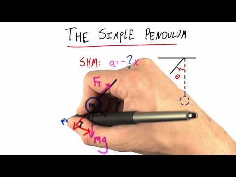 07-54 The Simple Pendulum thumbnail