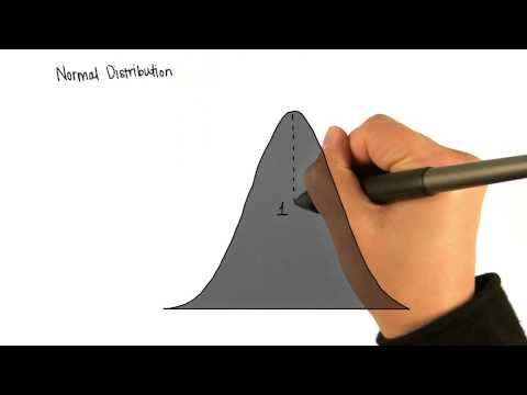 Theoretical Normal Distribution - Intro to Descriptive Statistics thumbnail