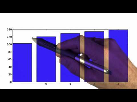 Barchart Solution - Intro to Statistics thumbnail