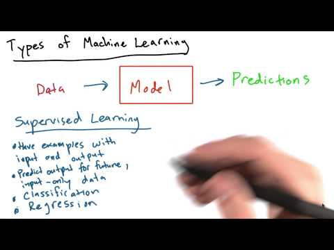 Different Types of Learning - Intro to Data Science thumbnail