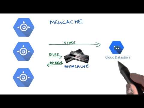 Memcache - Developing Scalable Apps with Java thumbnail