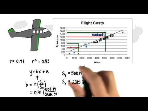 Calculate slope st095 L15 thumbnail