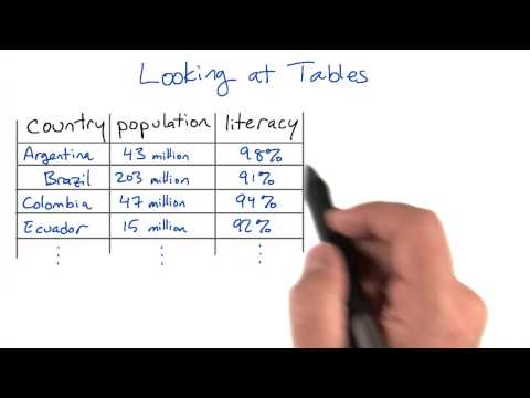 Looking at Tables - Intro to Relational Databases thumbnail