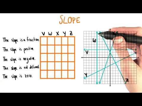 Comparing Slopes - College Algebra thumbnail
