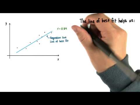 Intro to Linear Regression st095 L15 thumbnail