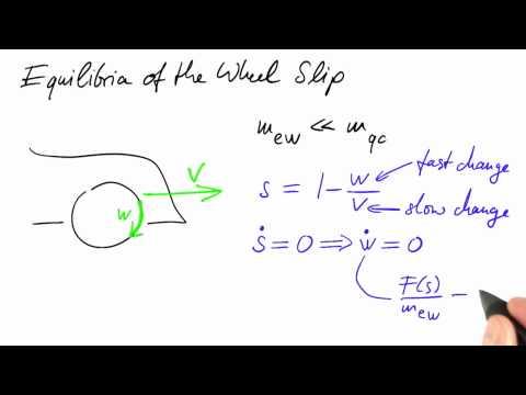 05-11 Wheel Slip Equilibria thumbnail