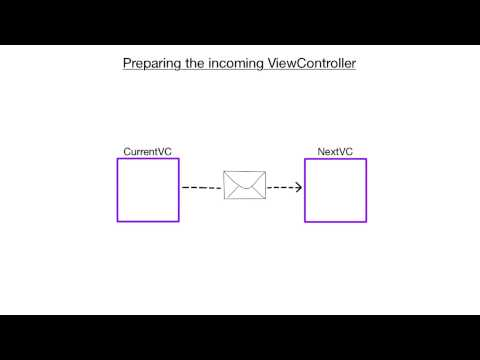 Passing Data Between ViewControllers - UIKit Fundamentals thumbnail