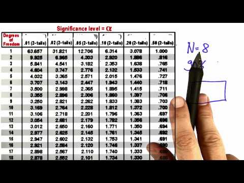 31-13 Reading_Tables_1_Solution thumbnail