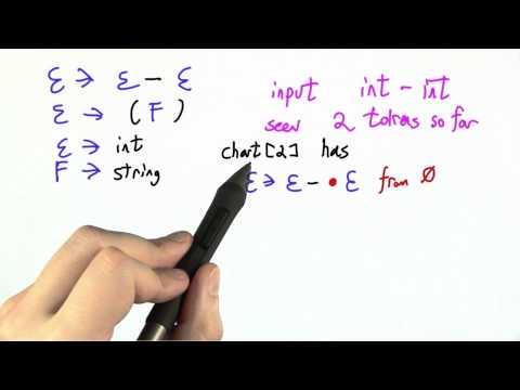 04-24 Computing The Closure thumbnail