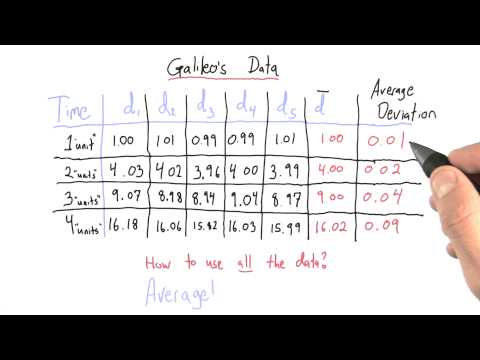 03-30 Deviation in Galileos Data thumbnail