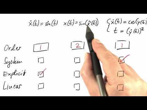 01-38 Classifying Equations Solution thumbnail
