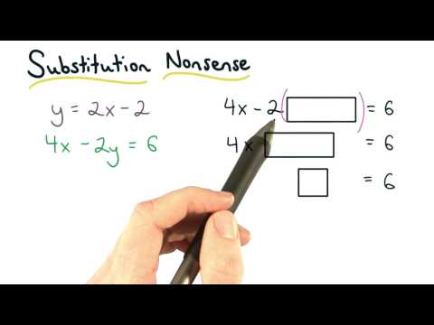 The Substitution Step Math6 Lesson4.2 thumbnail