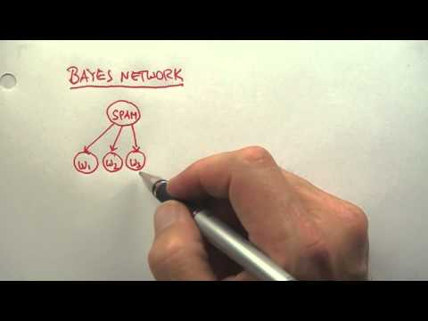 05-14 Relationship To Bayes Networks thumbnail