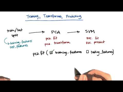 PCA Training vs Testing Solution - Intro to Machine Learning thumbnail