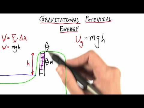 06-42 Potential Energy Reference Points thumbnail