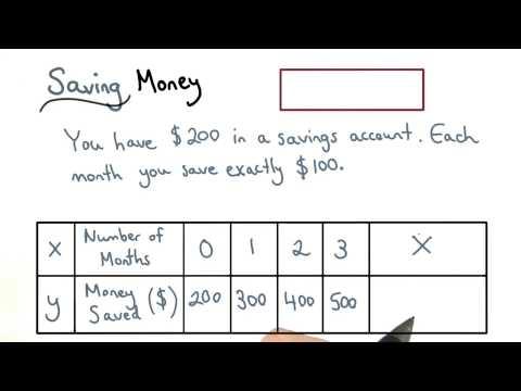Saving Money Equation thumbnail