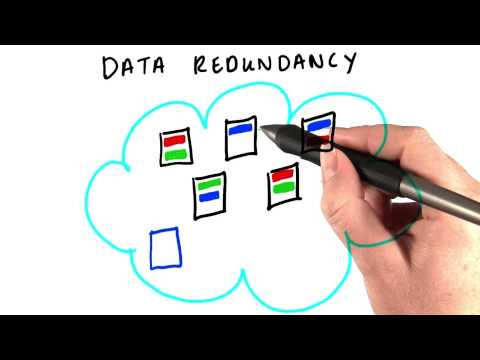 03-03 Data Redundancy thumbnail