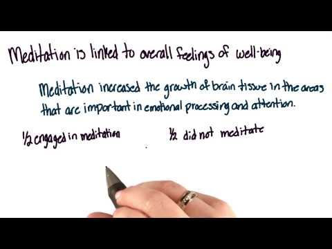 Meditation study thumbnail