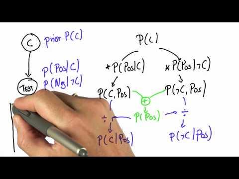 11-36 Bayes_Rule_Summary thumbnail