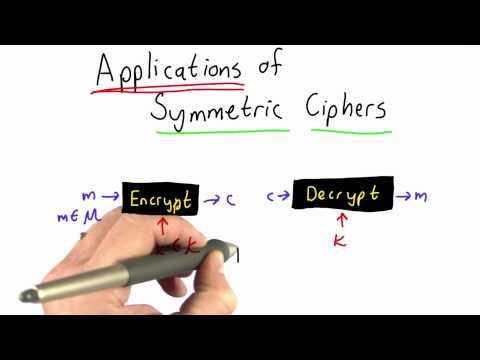 02-01 Applications Of Symmetric Ciphers thumbnail