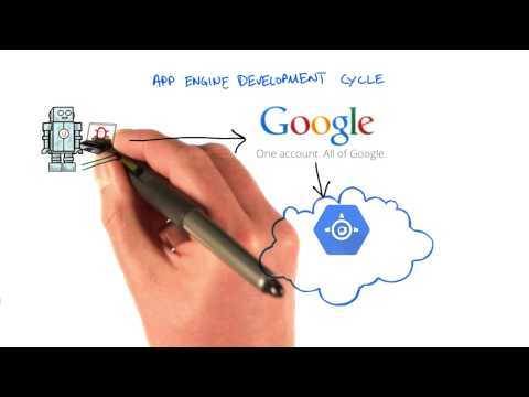 App Engine Development Cycle - Developing Scalable Apps with Java thumbnail