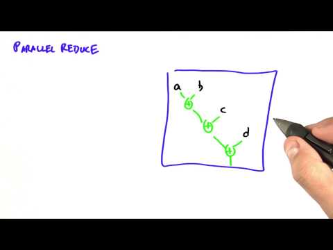 Parallel Reduce - Intro to Parallel Programming thumbnail
