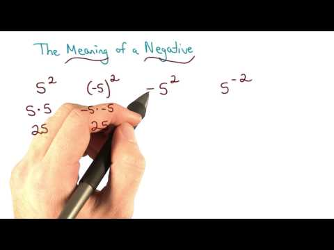 The Meaning of a Negative Power - Visualizing Algebra thumbnail